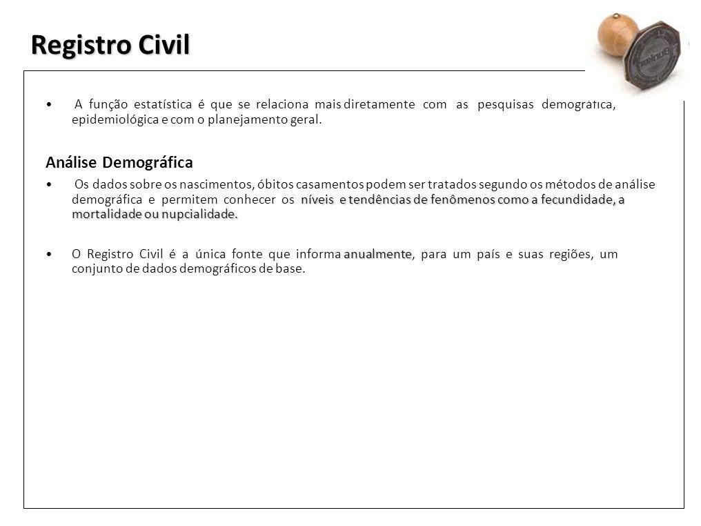 Registro Civil Análise Demográfica