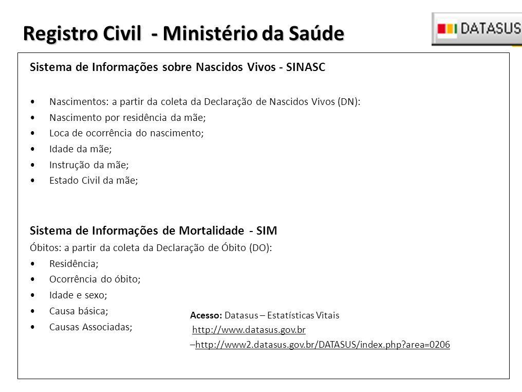 Registro Civil - Ministério da Saúde