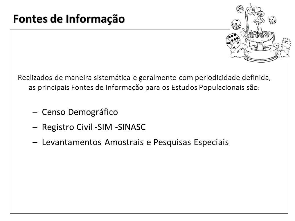 Fontes de Informação Censo Demográfico Registro Civil -SIM -SINASC