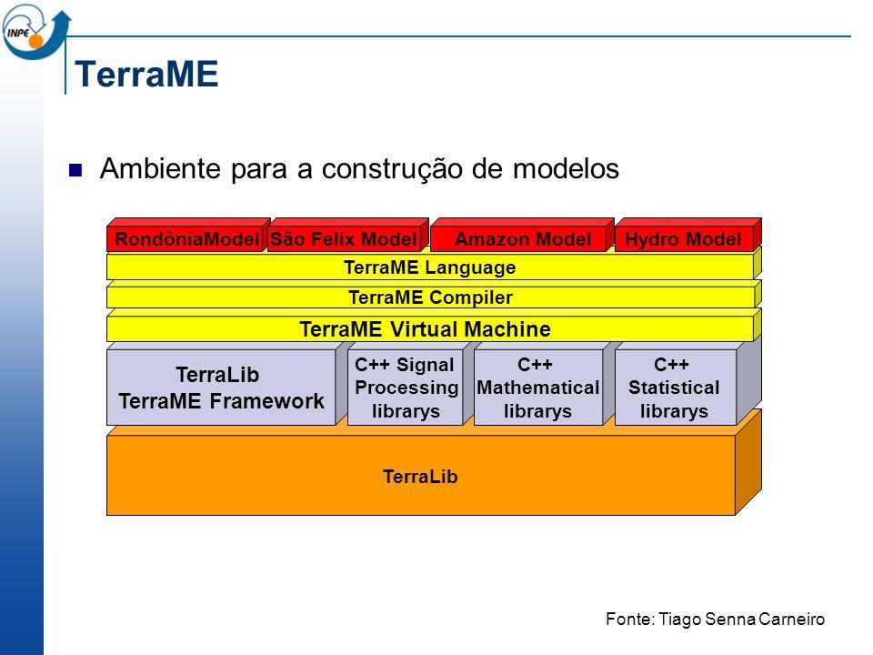 TerraME Ambiente para a construção de modelos TerraME Virtual Machine
