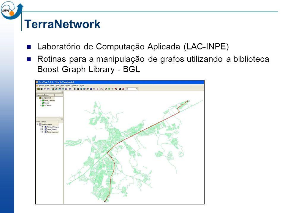 TerraNetwork Laboratório de Computação Aplicada (LAC-INPE)