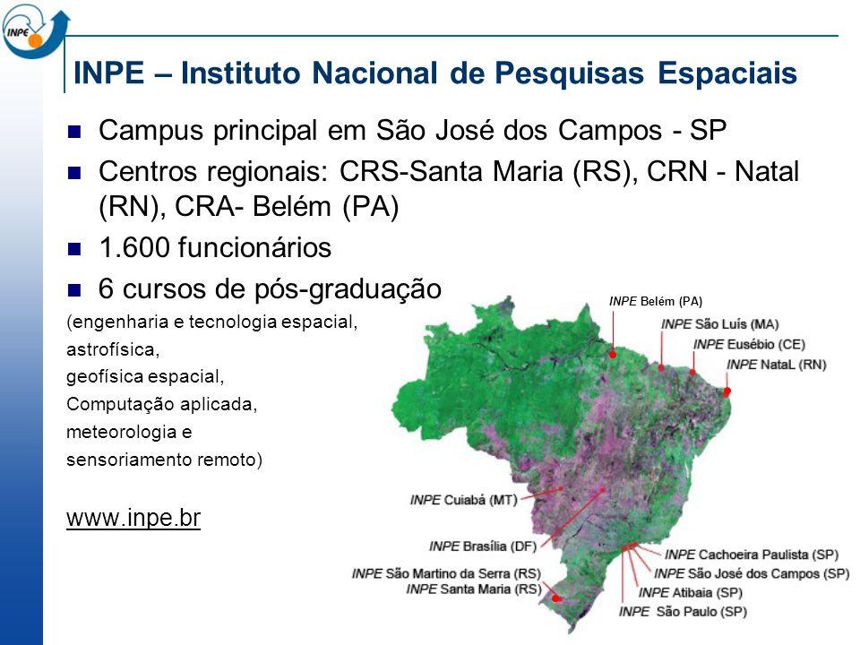 INPE – Instituto Nacional de Pesquisas Espaciais