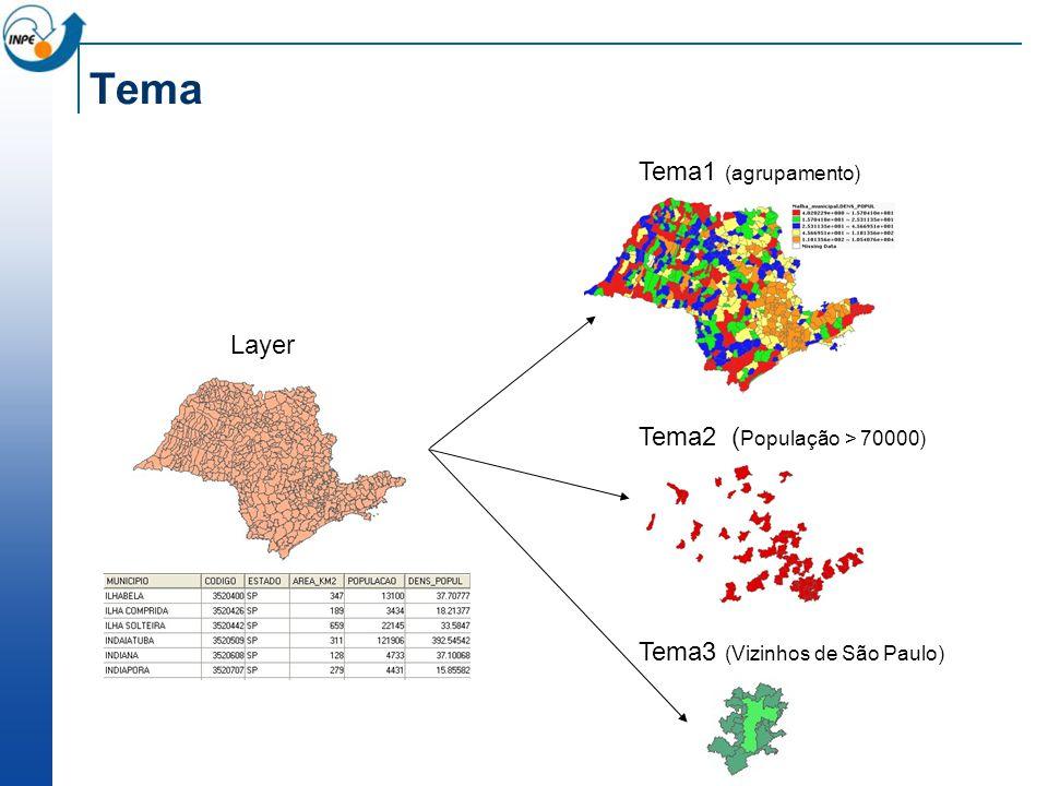 Tema Tema1 (agrupamento) Layer Tema2 (População > 70000)