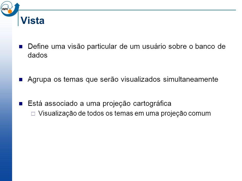 Vista Define uma visão particular de um usuário sobre o banco de dados