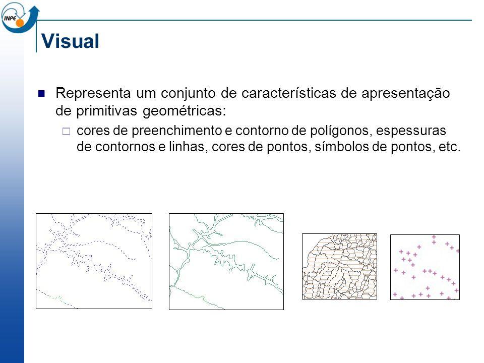 Visual Representa um conjunto de características de apresentação de primitivas geométricas: