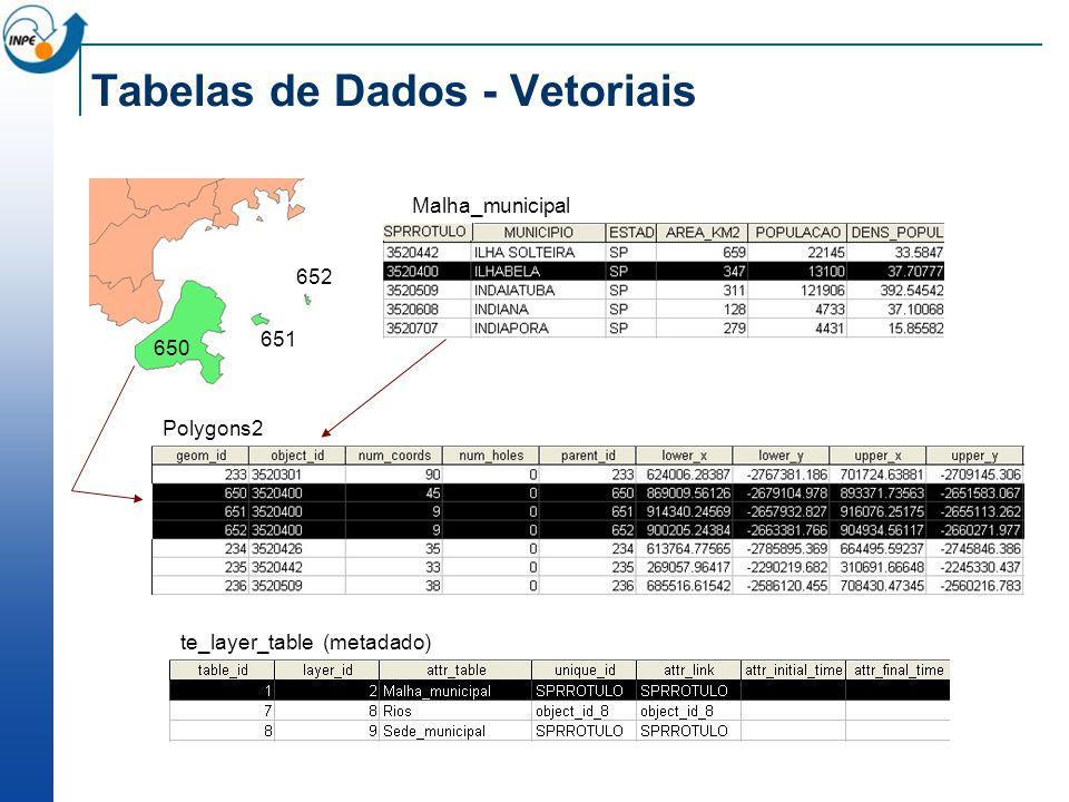 Tabelas de Dados - Vetoriais
