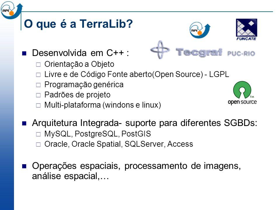 O que é a TerraLib Desenvolvida em C++ :