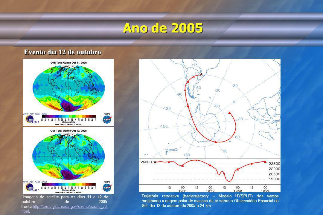 Ano de 2005 Evento dia 12 de outubro