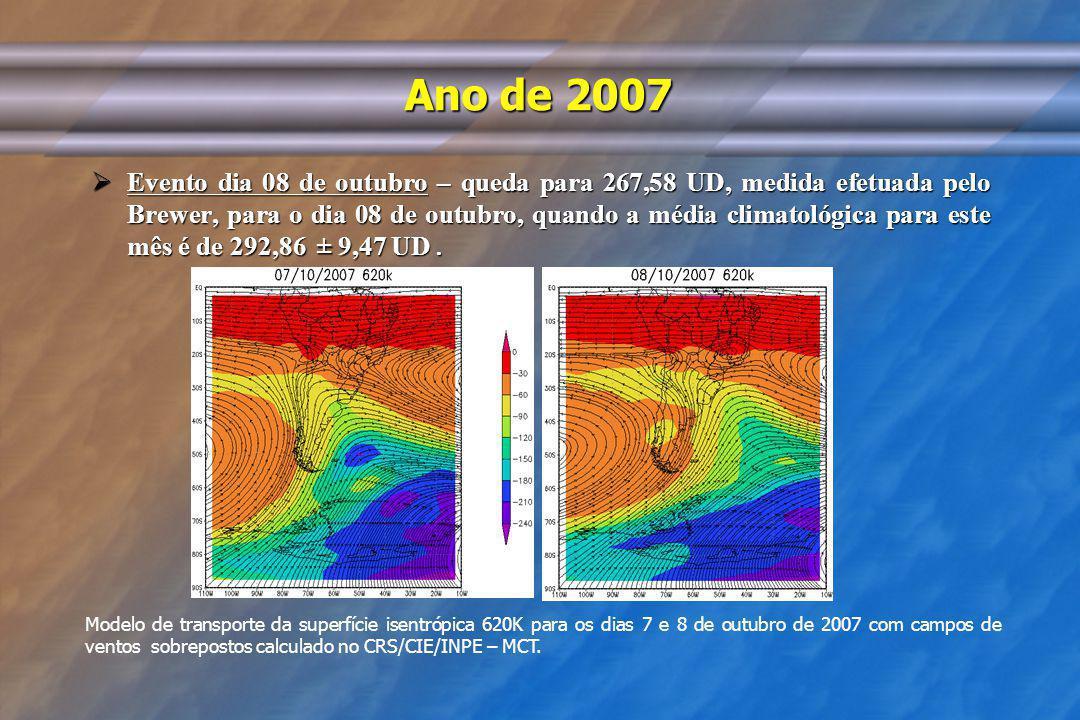 Ano de 2007