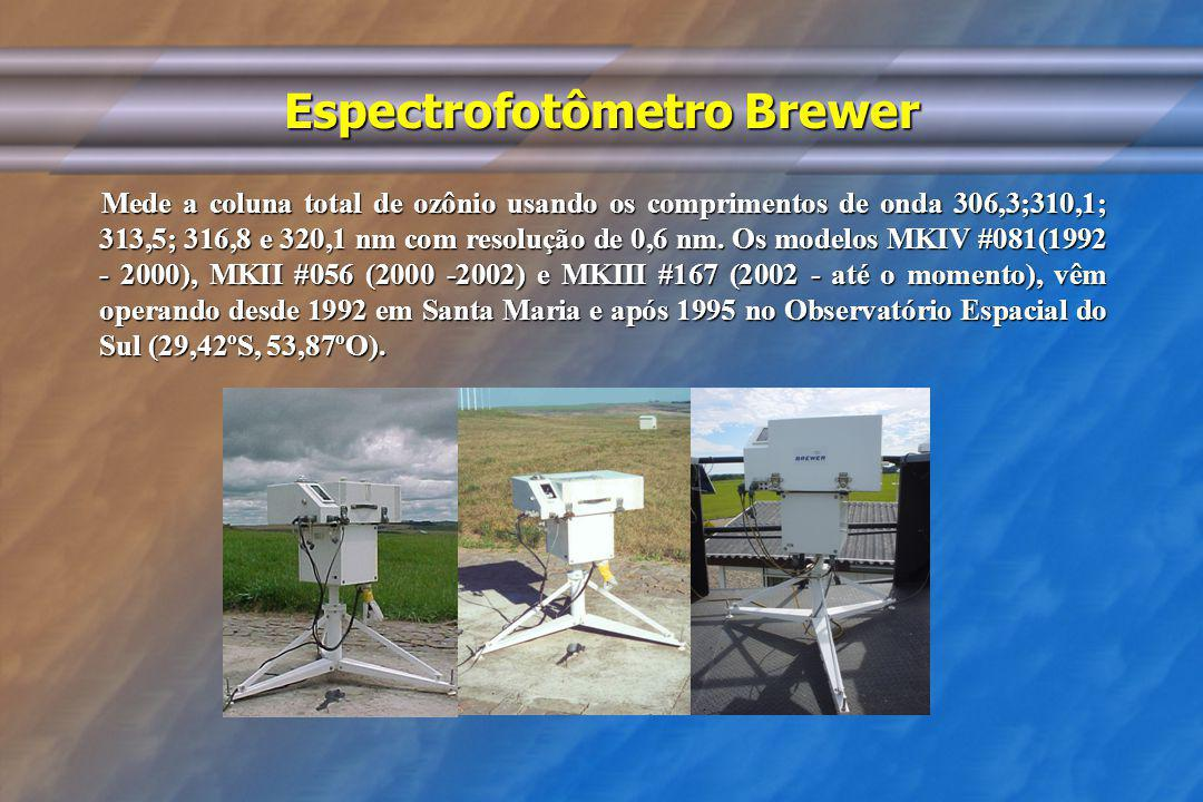 Espectrofotômetro Brewer
