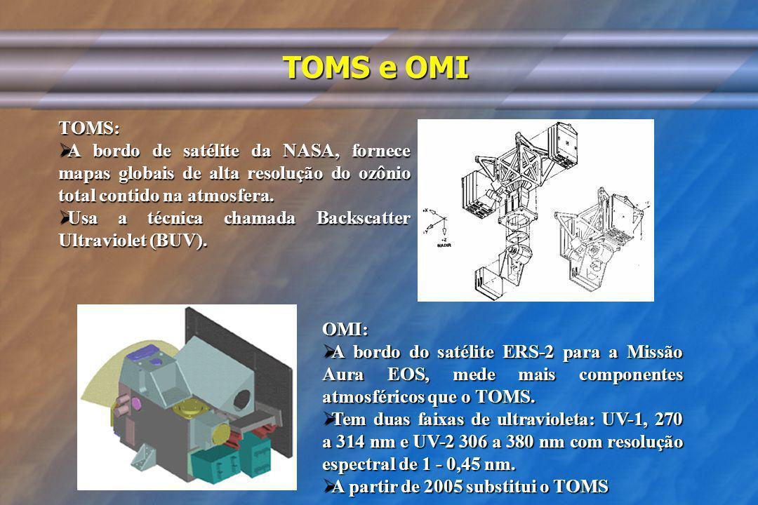 TOMS e OMI TOMS: A bordo de satélite da NASA, fornece mapas globais de alta resolução do ozônio total contido na atmosfera.
