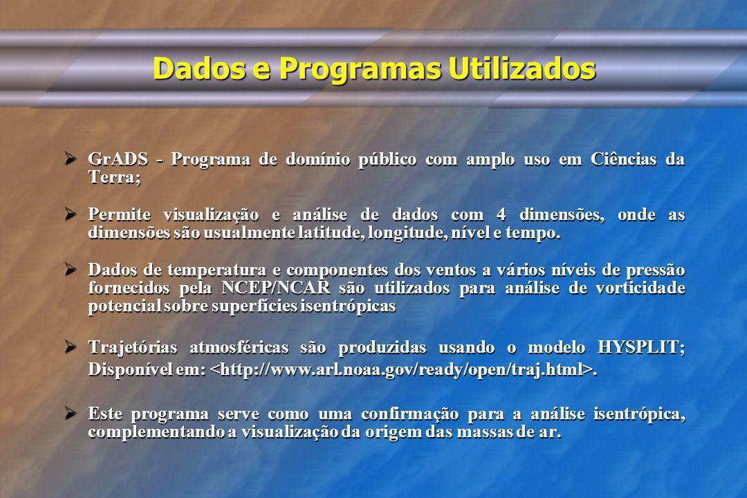 Dados e Programas Utilizados
