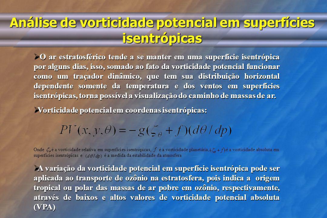Análise de vorticidade potencial em superfícies isentrópicas