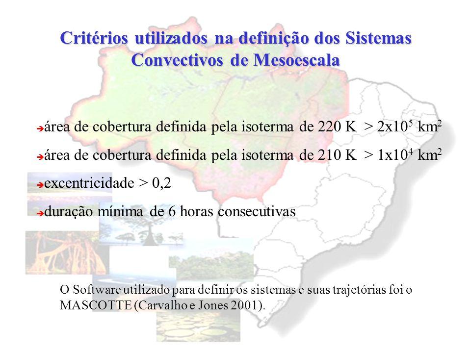 Critérios utilizados na definição dos Sistemas Convectivos de Mesoescala