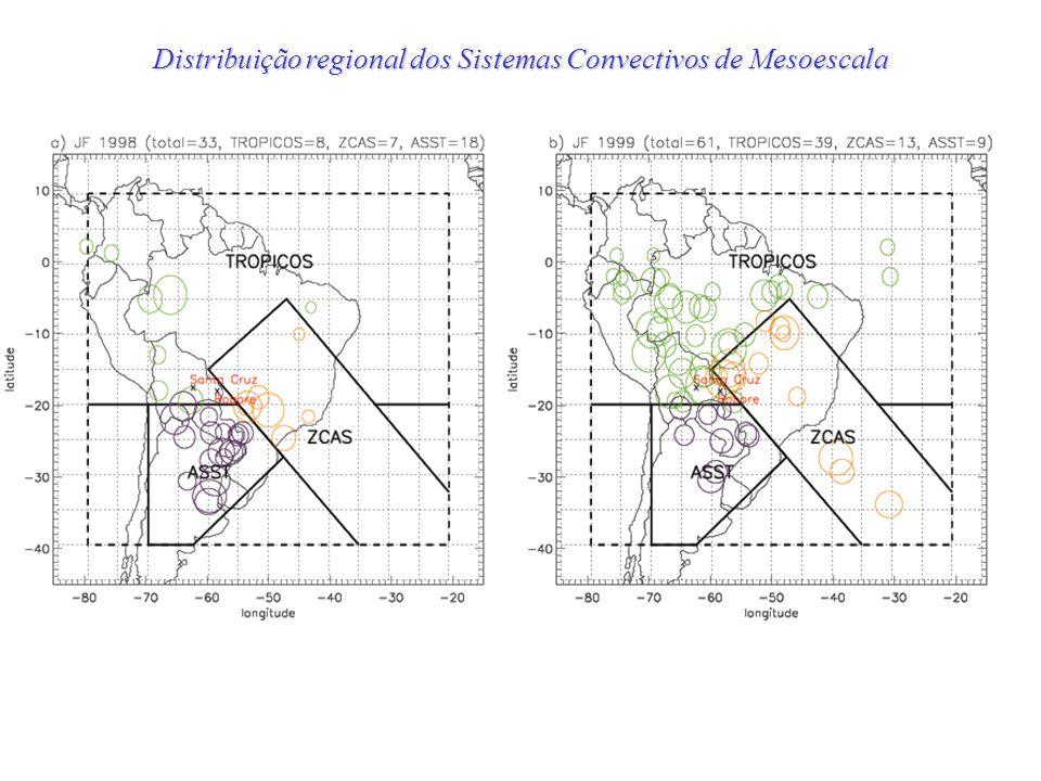 Distribuição regional dos Sistemas Convectivos de Mesoescala