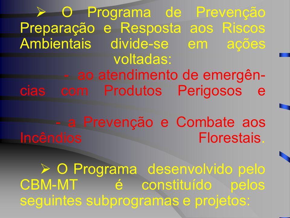  O Programa de Prevenção Preparação e Resposta aos Riscos Ambientais divide-se em ações voltadas: - ao atendimento de emergên-cias com Produtos Perigosos e - a Prevenção e Combate aos Incêndios Florestais.