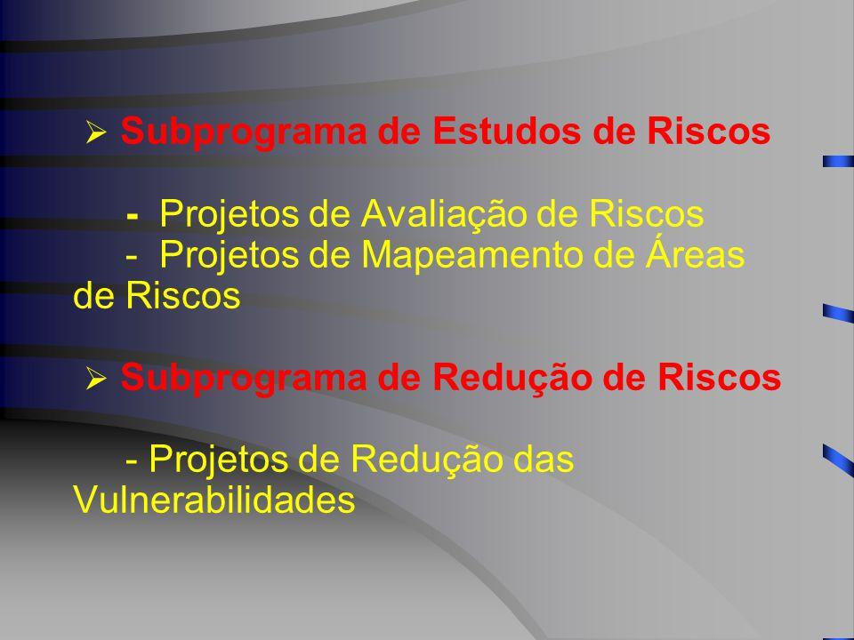  Subprograma de Estudos de Riscos - Projetos de Avaliação de Riscos - Projetos de Mapeamento de Áreas de Riscos  Subprograma de Redução de Riscos - Projetos de Redução das Vulnerabilidades