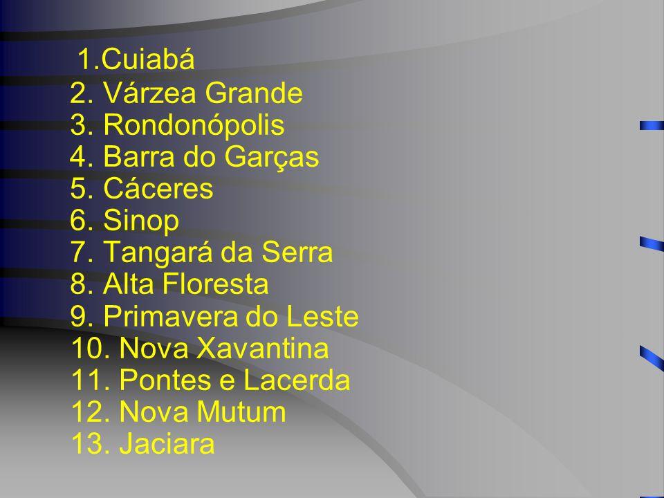 1. Cuiabá 2. Várzea Grande 3. Rondonópolis 4. Barra do Garças 5