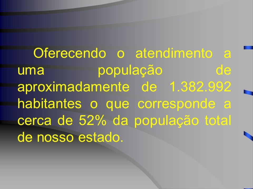 Oferecendo o atendimento a uma população de aproximadamente de 1. 382