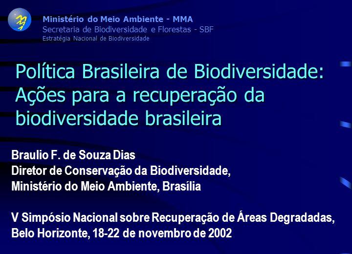Política Brasileira de Biodiversidade: Ações para a recuperação da biodiversidade brasileira