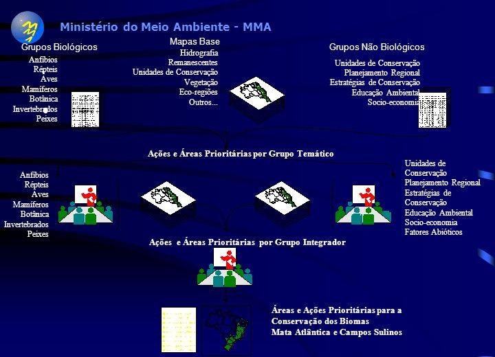 Mapas Base Grupos Biológicos Grupos Não Biológicos