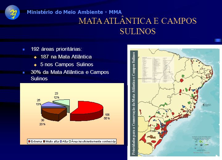 MATA ATLÂNTICA E CAMPOS SULINOS