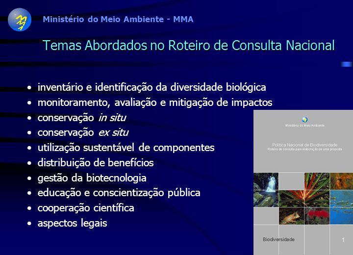 Temas Abordados no Roteiro de Consulta Nacional