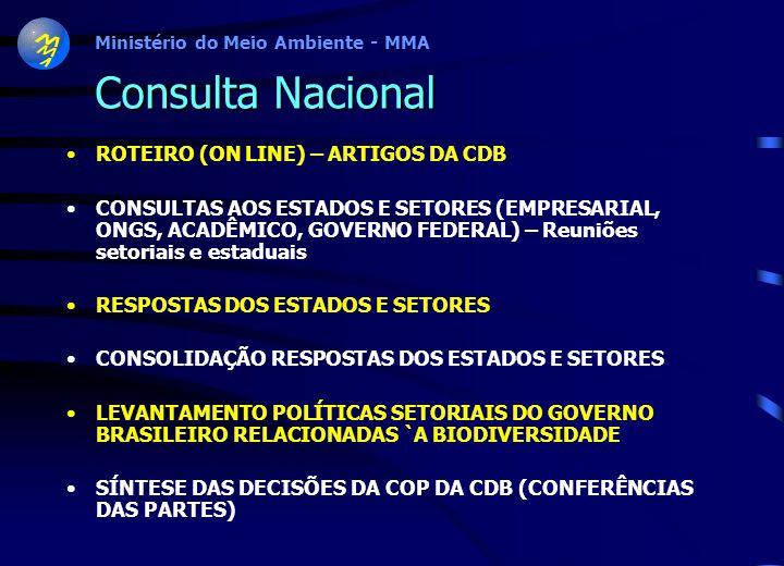 Consulta Nacional ROTEIRO (ON LINE) – ARTIGOS DA CDB.