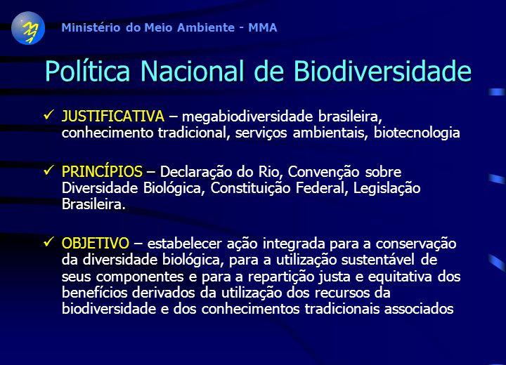 Política Nacional de Biodiversidade
