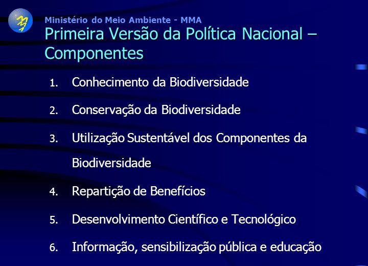 Primeira Versão da Política Nacional – Componentes