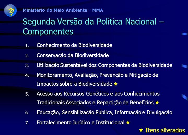 Segunda Versão da Política Nacional – Componentes