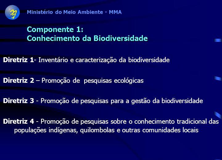 Componente 1: Conhecimento da Biodiversidade