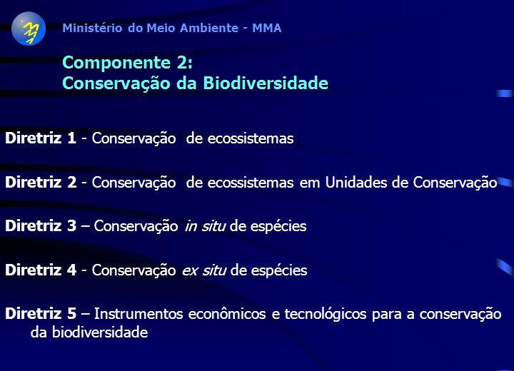 Componente 2: Conservação da Biodiversidade