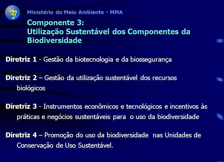 Componente 3: Utilização Sustentável dos Componentes da Biodiversidade