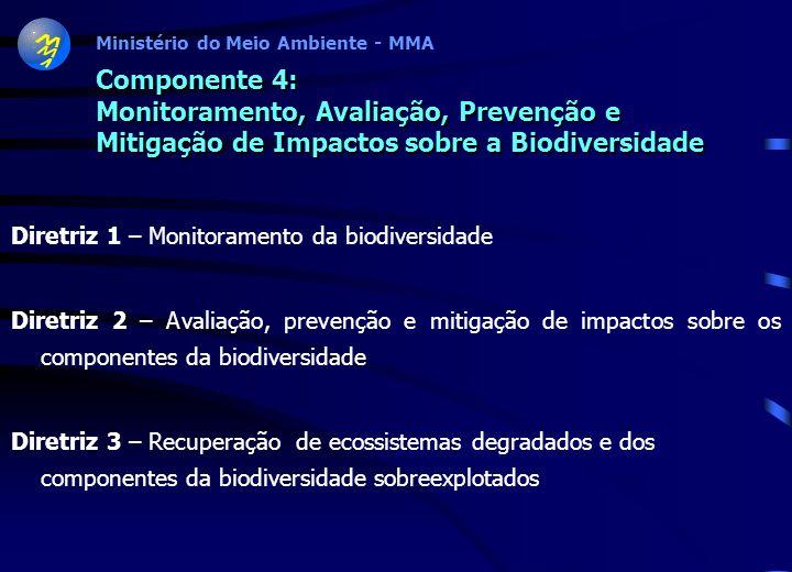 Componente 4: Monitoramento, Avaliação, Prevenção e Mitigação de Impactos sobre a Biodiversidade