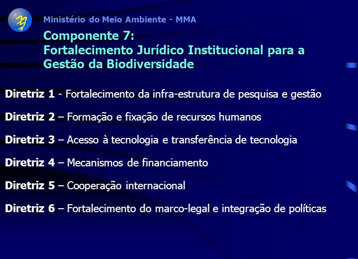 Componente 7: Fortalecimento Jurídico Institucional para a Gestão da Biodiversidade