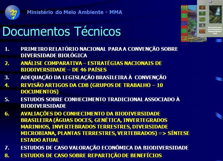Documentos Técnicos PRIMEIRO RELATÓRIO NACIONAL PARA A CONVENÇÃO SOBRE DIVERSIDADE BIOLÓGICA.