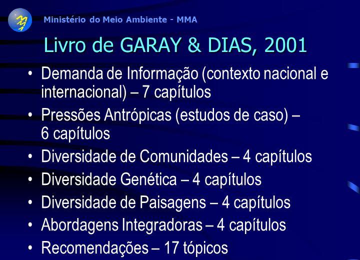 Livro de GARAY & DIAS, 2001 Demanda de Informação (contexto nacional e internacional) – 7 capítulos.