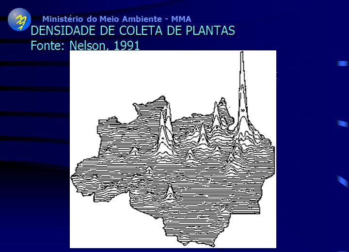 DENSIDADE DE COLETA DE PLANTAS Fonte: Nelson, 1991