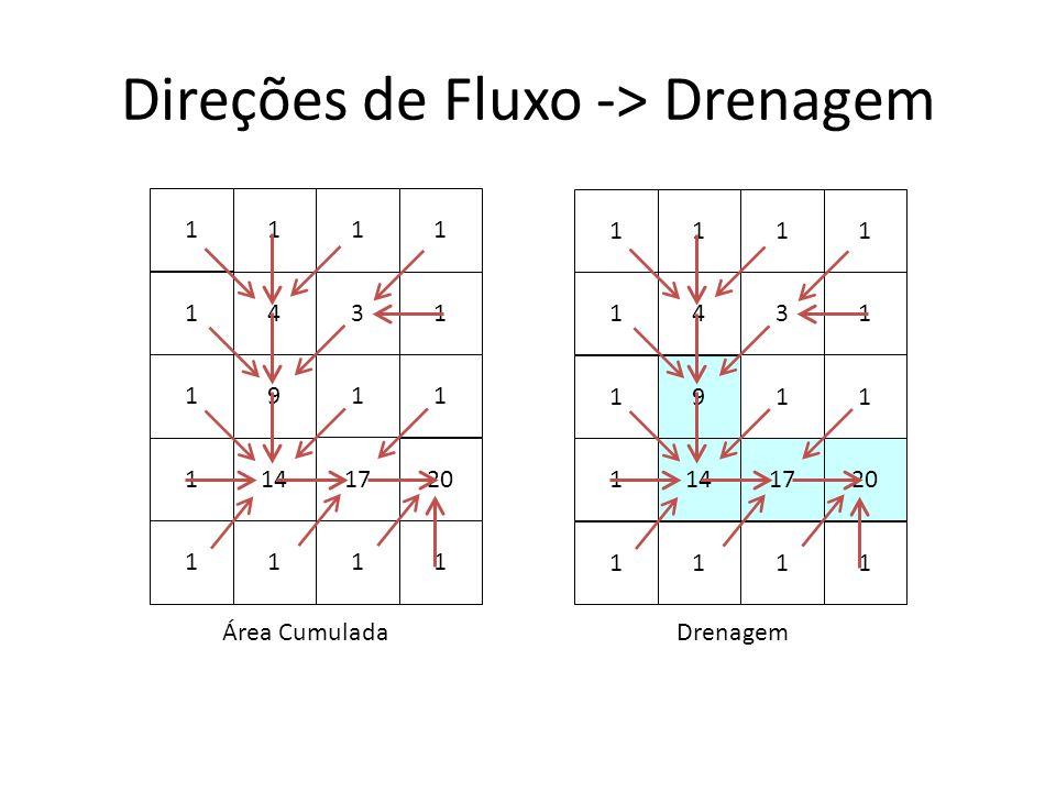 Direções de Fluxo -> Drenagem