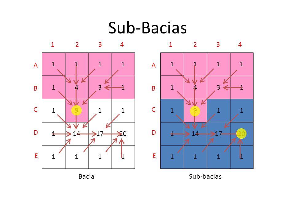 Sub-Bacias A B C D E 1 2 3 4 A B C D E 1 2 3 4 1 4 9 14 3 17 20 1 4 9