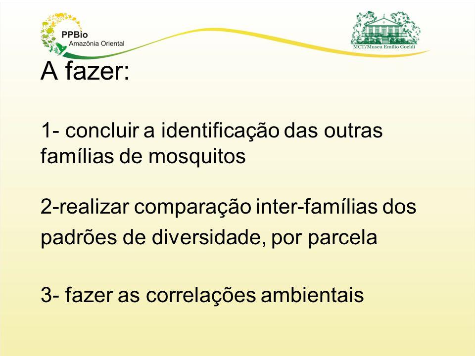 A fazer: 1- concluir a identificação das outras famílias de mosquitos 2-realizar comparação inter-famílias dos padrões de diversidade, por parcela 3- fazer as correlações ambientais