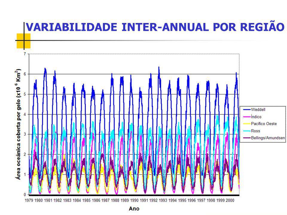 VARIABILIDADE INTER-ANNUAL POR REGIÃO