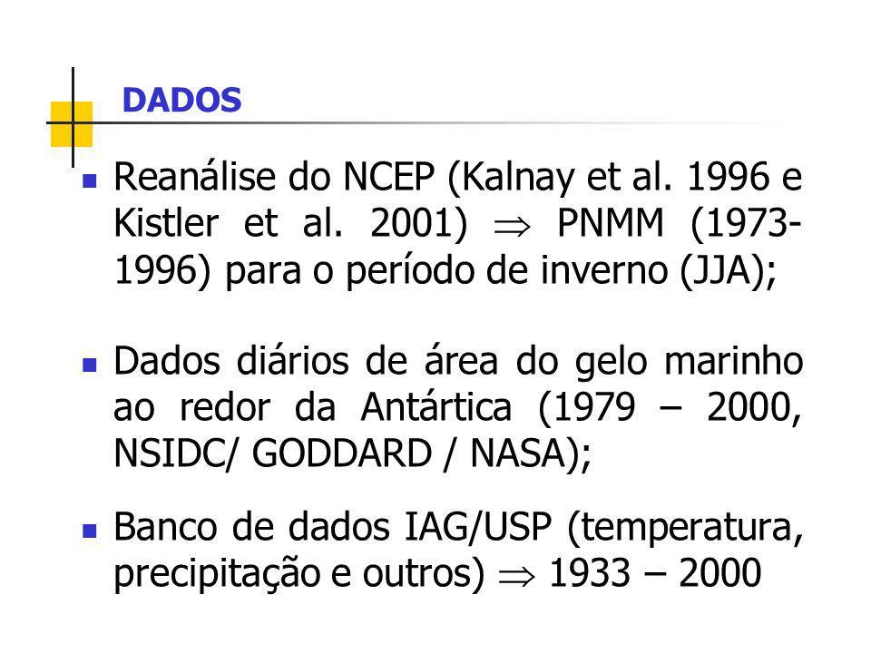 DADOS Reanálise do NCEP (Kalnay et al. 1996 e Kistler et al. 2001)  PNMM (1973-1996) para o período de inverno (JJA);