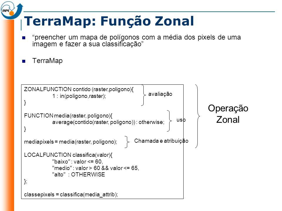 TerraMap: Função Zonal