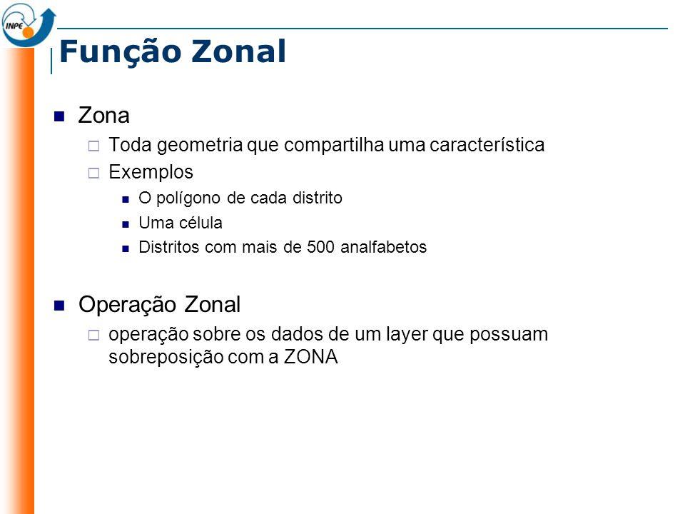 Função Zonal Zona Operação Zonal