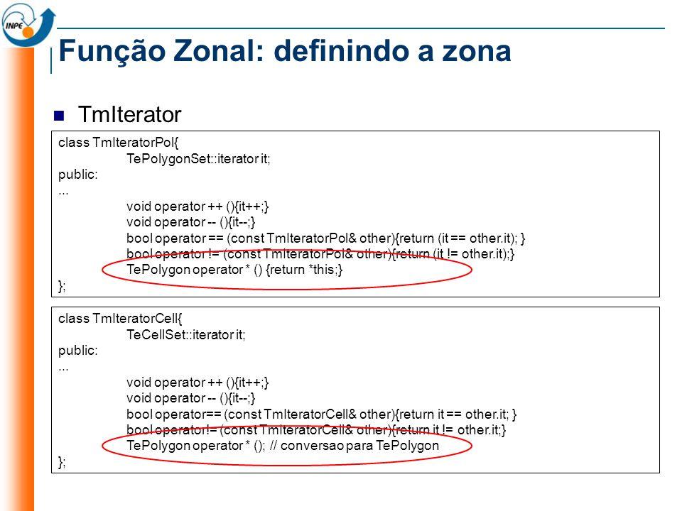 Função Zonal: definindo a zona