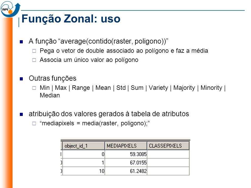 Função Zonal: uso A função average(contido(raster, poligono))