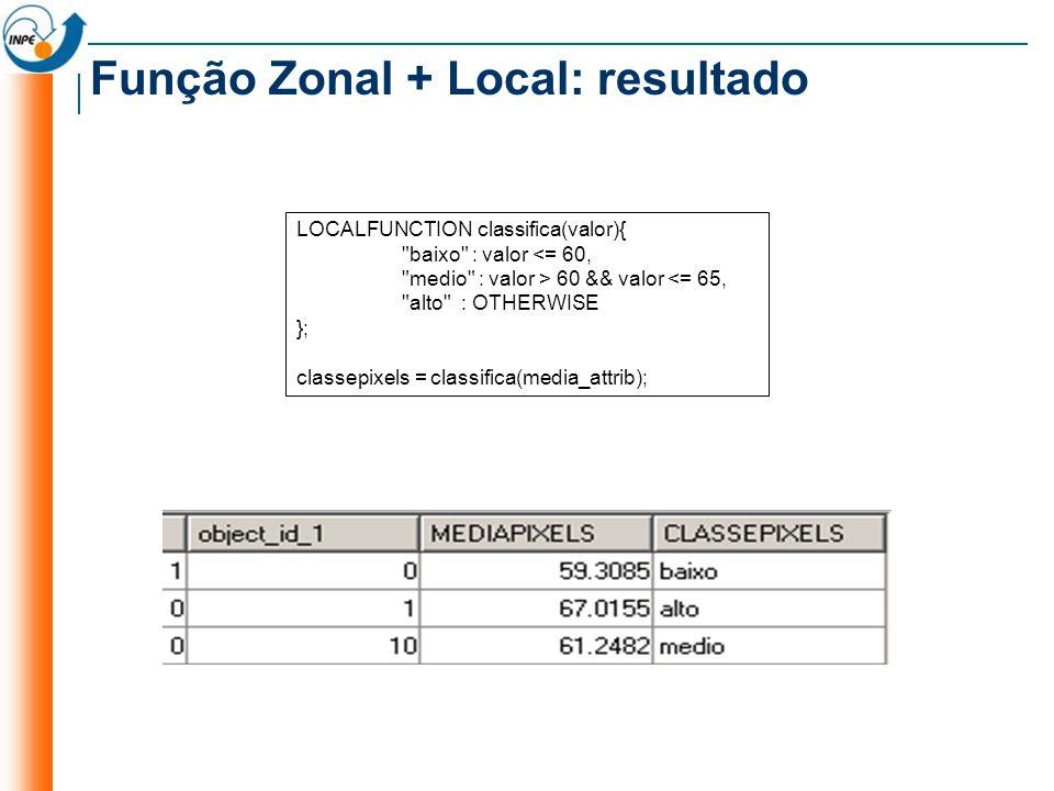 Função Zonal + Local: resultado