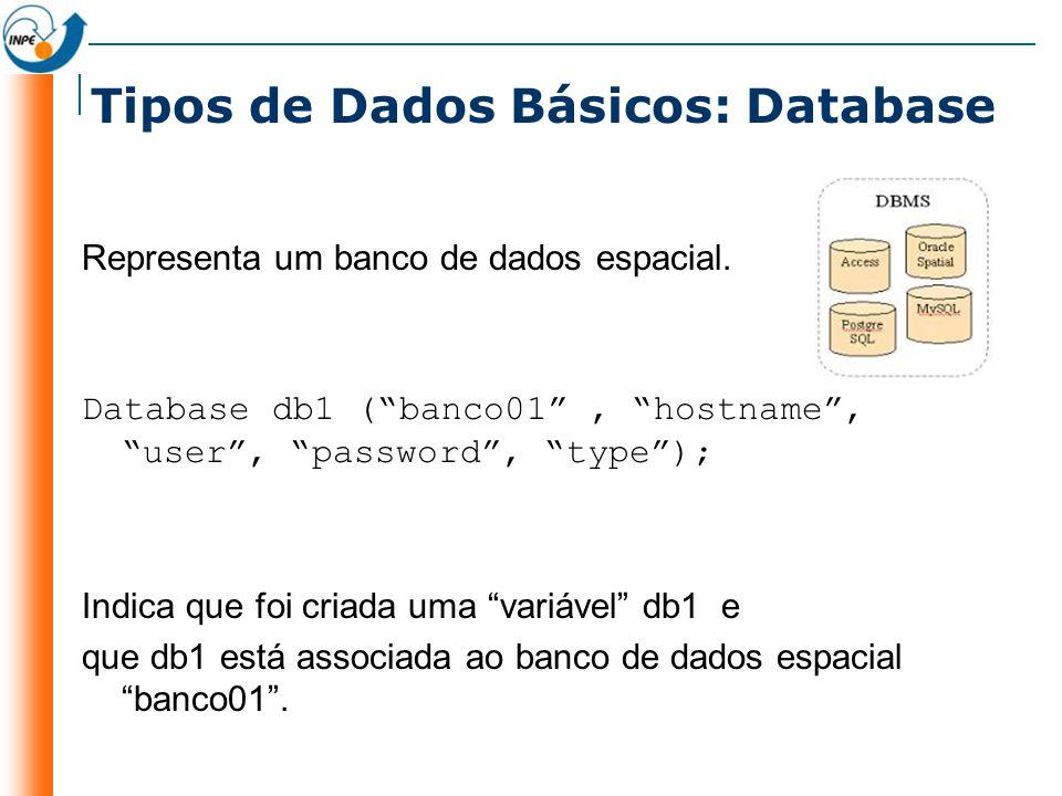 Tipos de Dados Básicos: Database